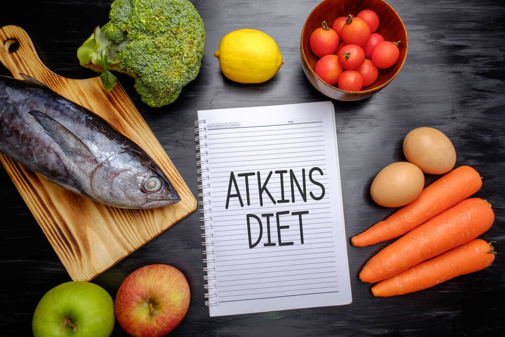 Atkins diet減肥法-阿特金斯飲食法-另類減肥法