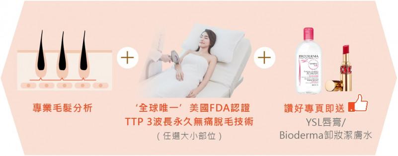 立即登記免費體驗 Clear Hair TTP 3波長激光脫毛療程