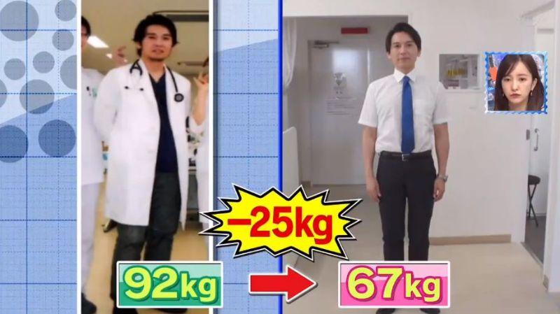 減肥醫生推薦減肥方法